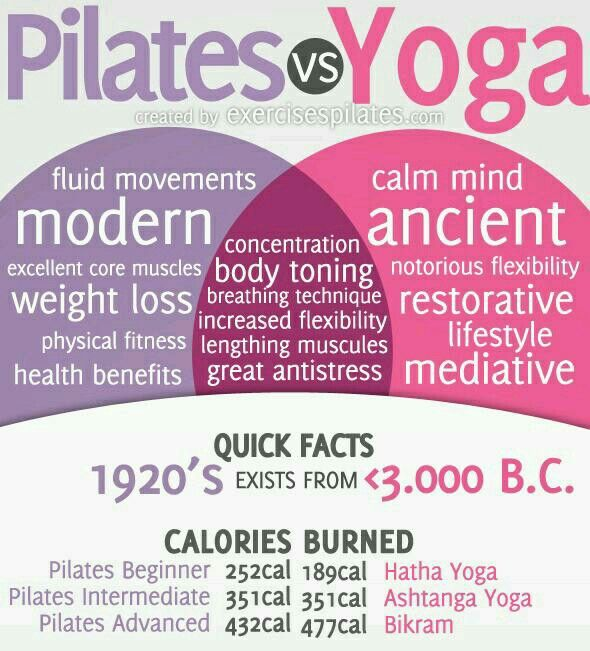 Yoga vs Pilates - some facts